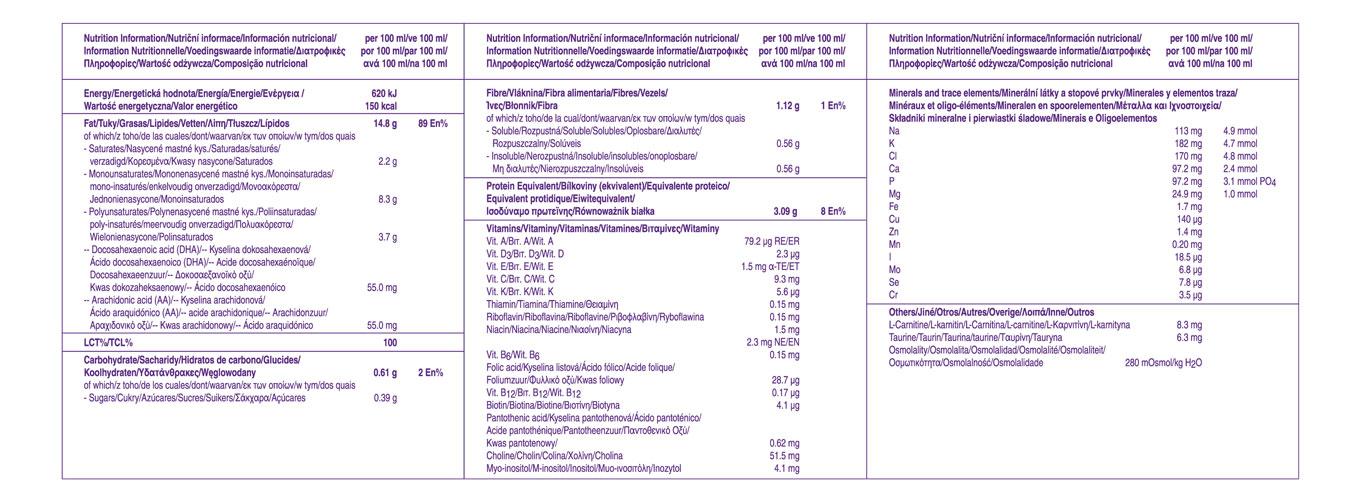 Información de Ketocal 4:1 LQ Multi Fibre