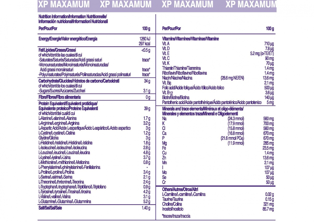 Información de XP Maxamum