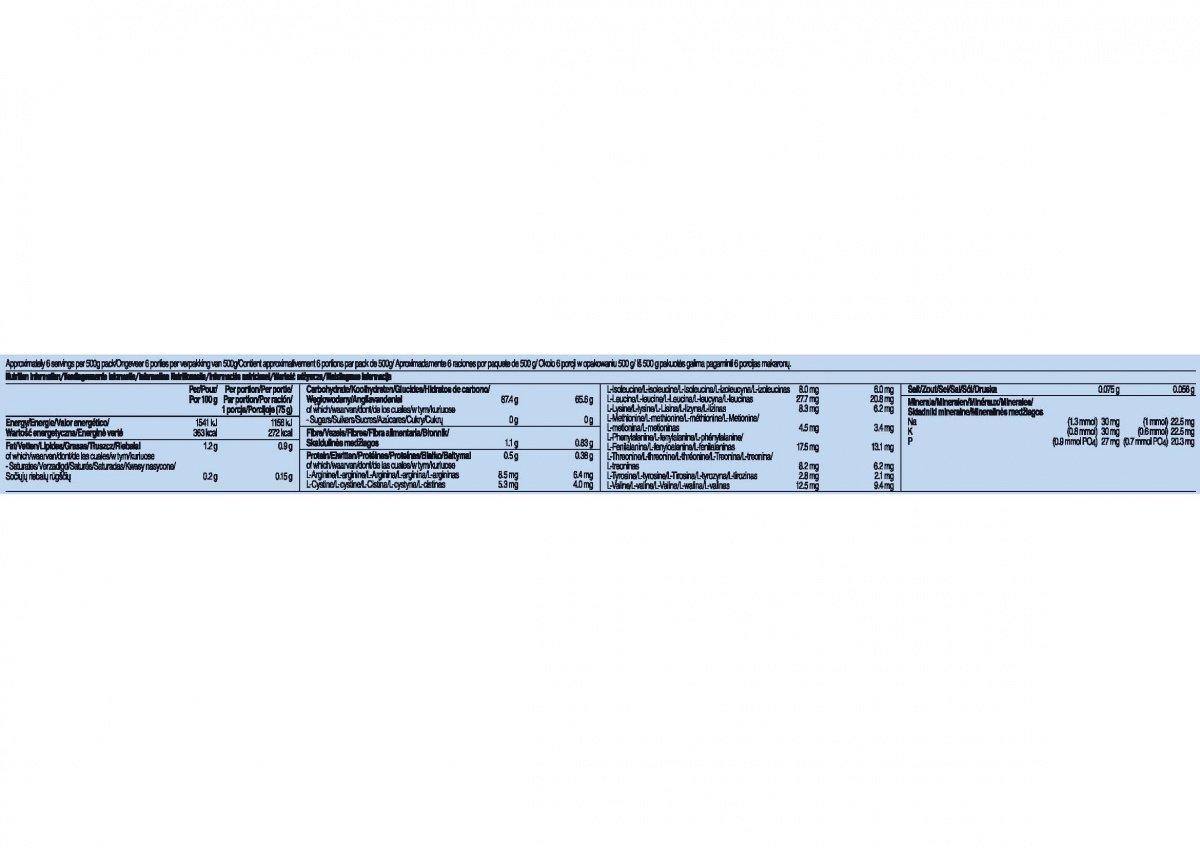 Información de Loprofin Pasta