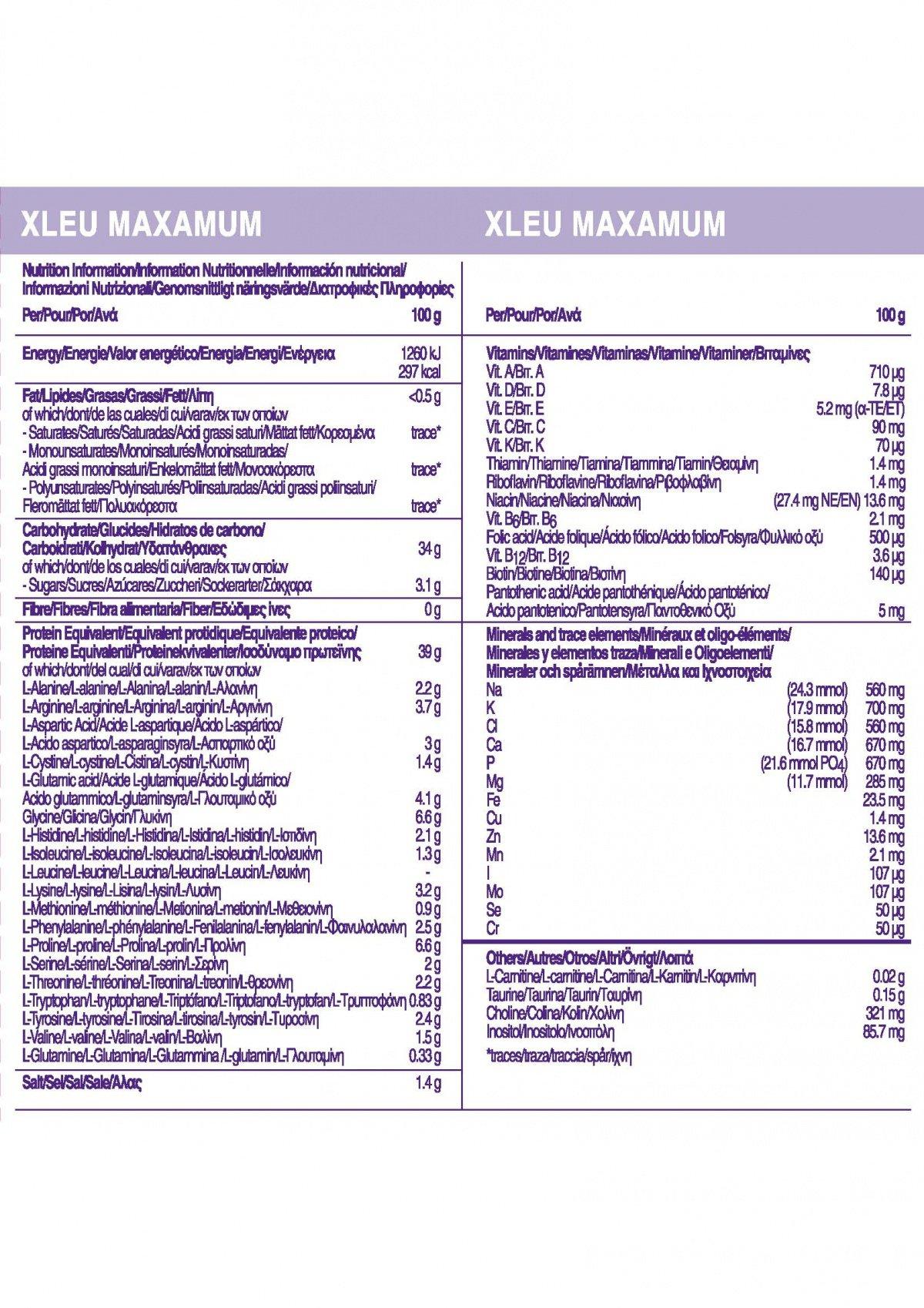 Información de XLeu Maxamum