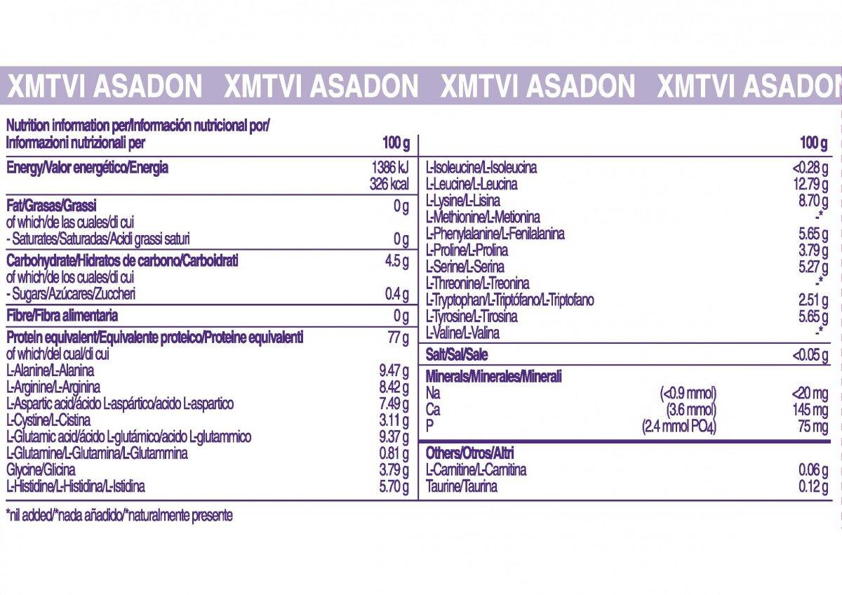 Información de XMTVI Asadon