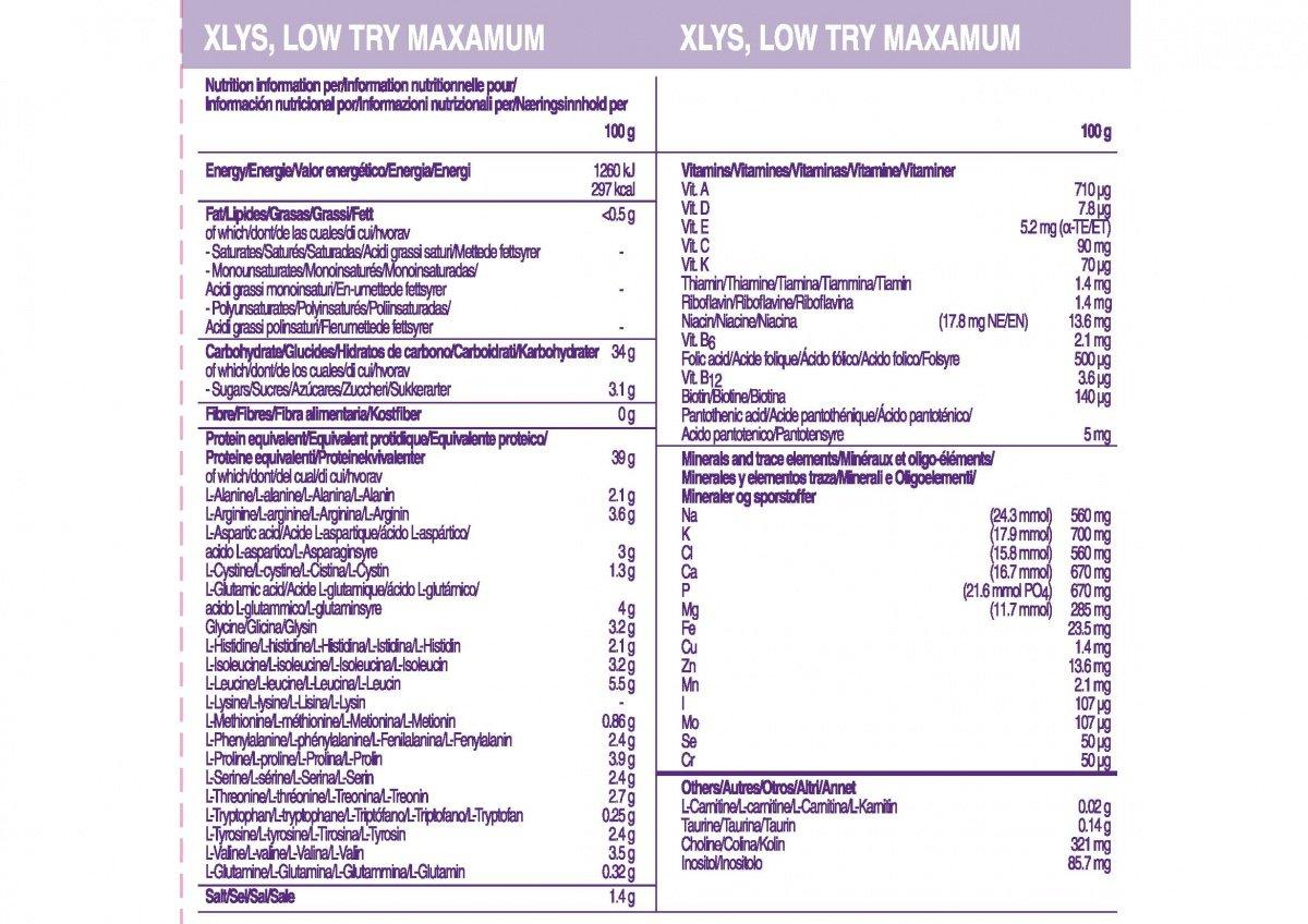 Información de XLys, Low Try Maxamum