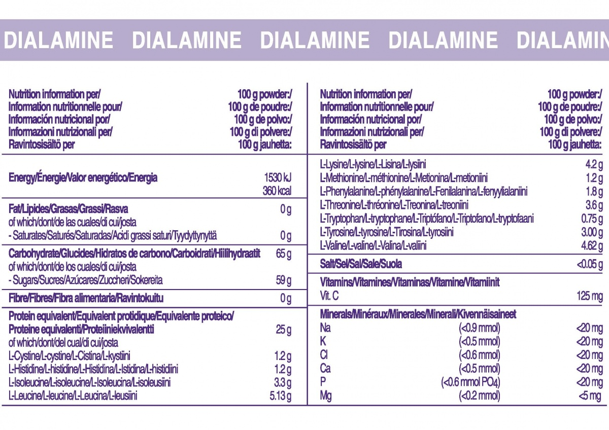 Información de Dialamine