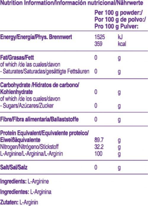 Información de L-Arginina Nutricia