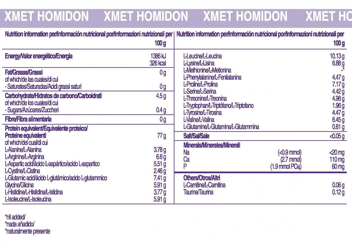 Información de XMet Homidon