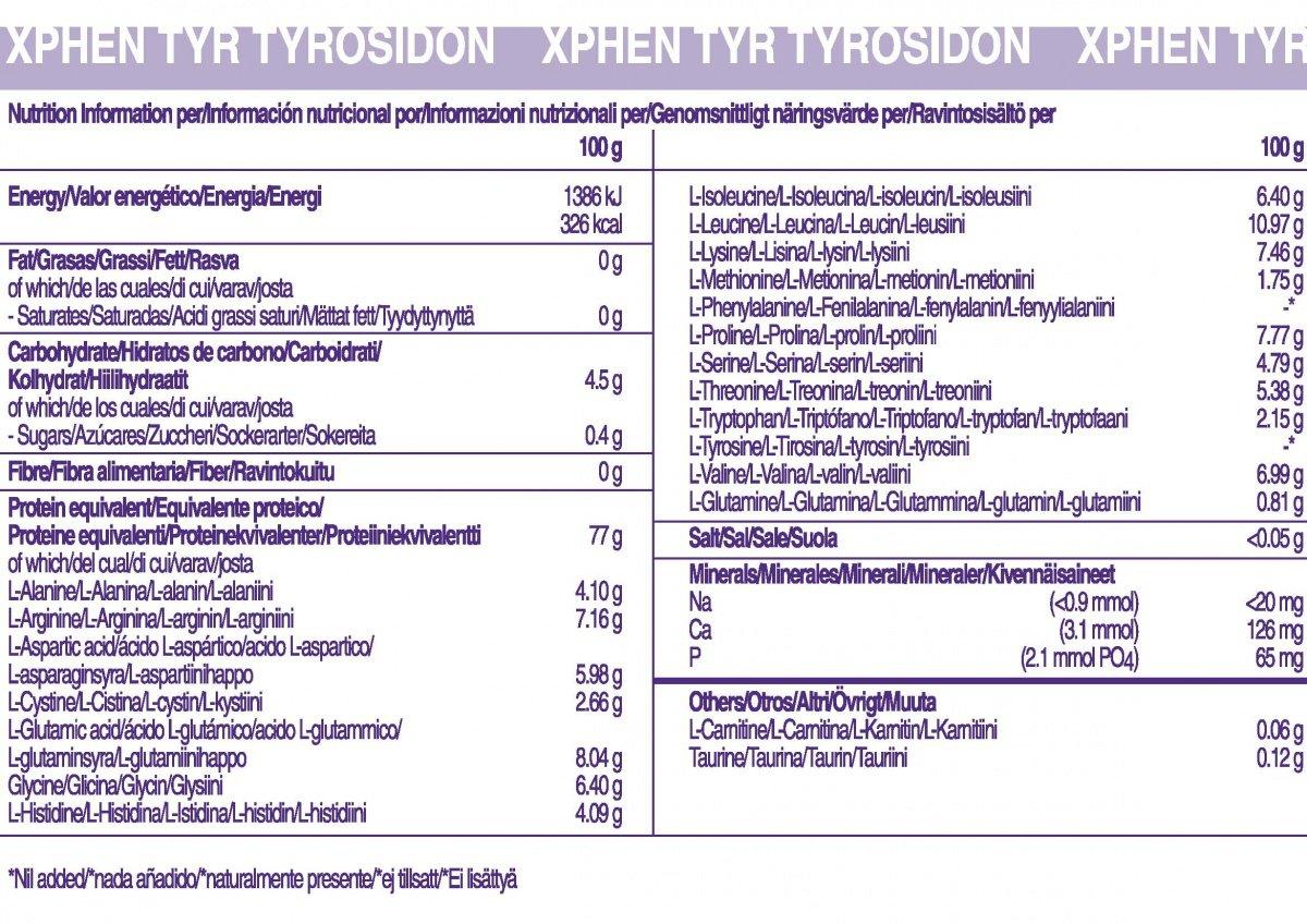 Información de XPhen, Tyr Tyrosidon
