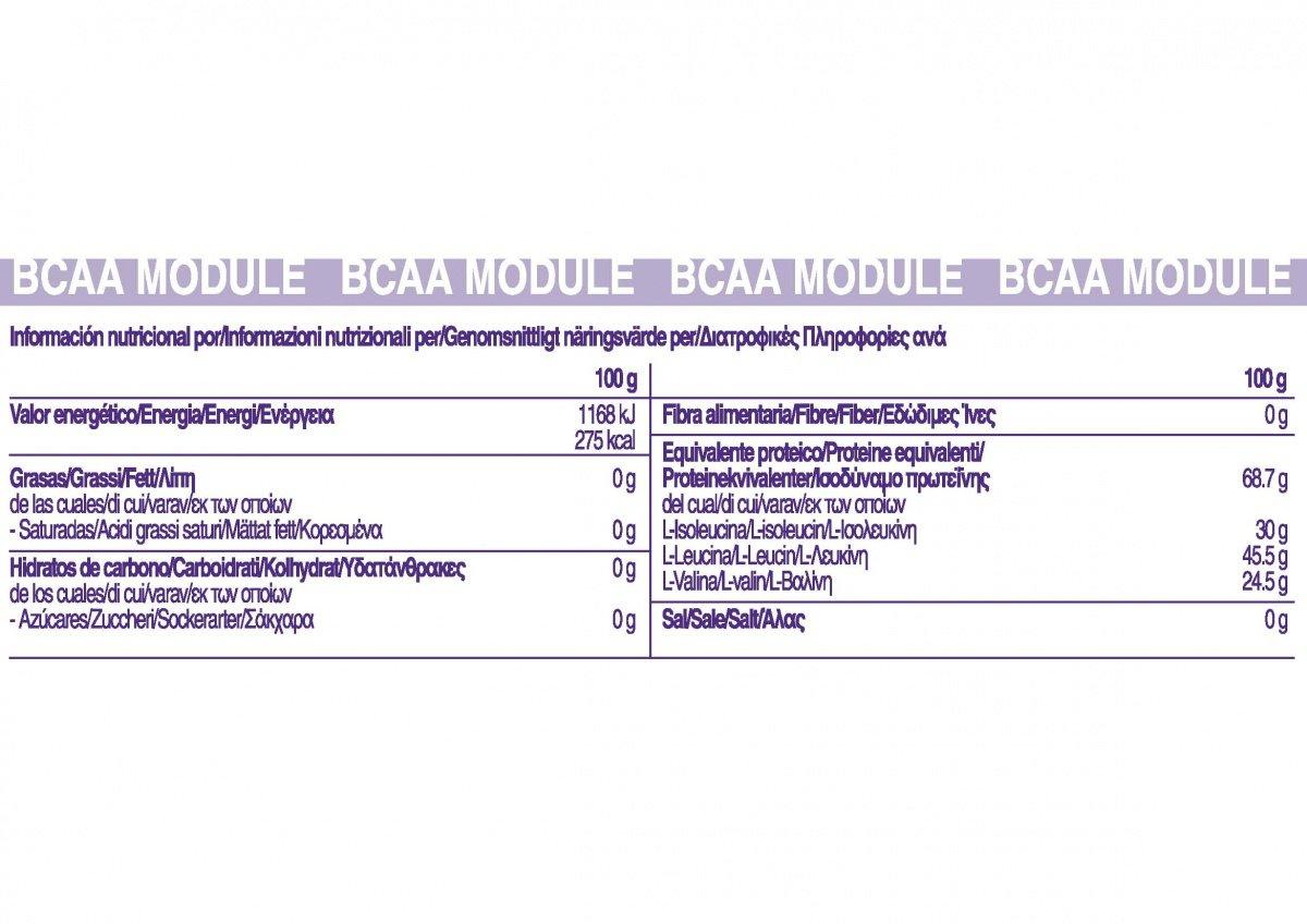 Información de Módulo de Aminoácidos Ramificados Nutricia