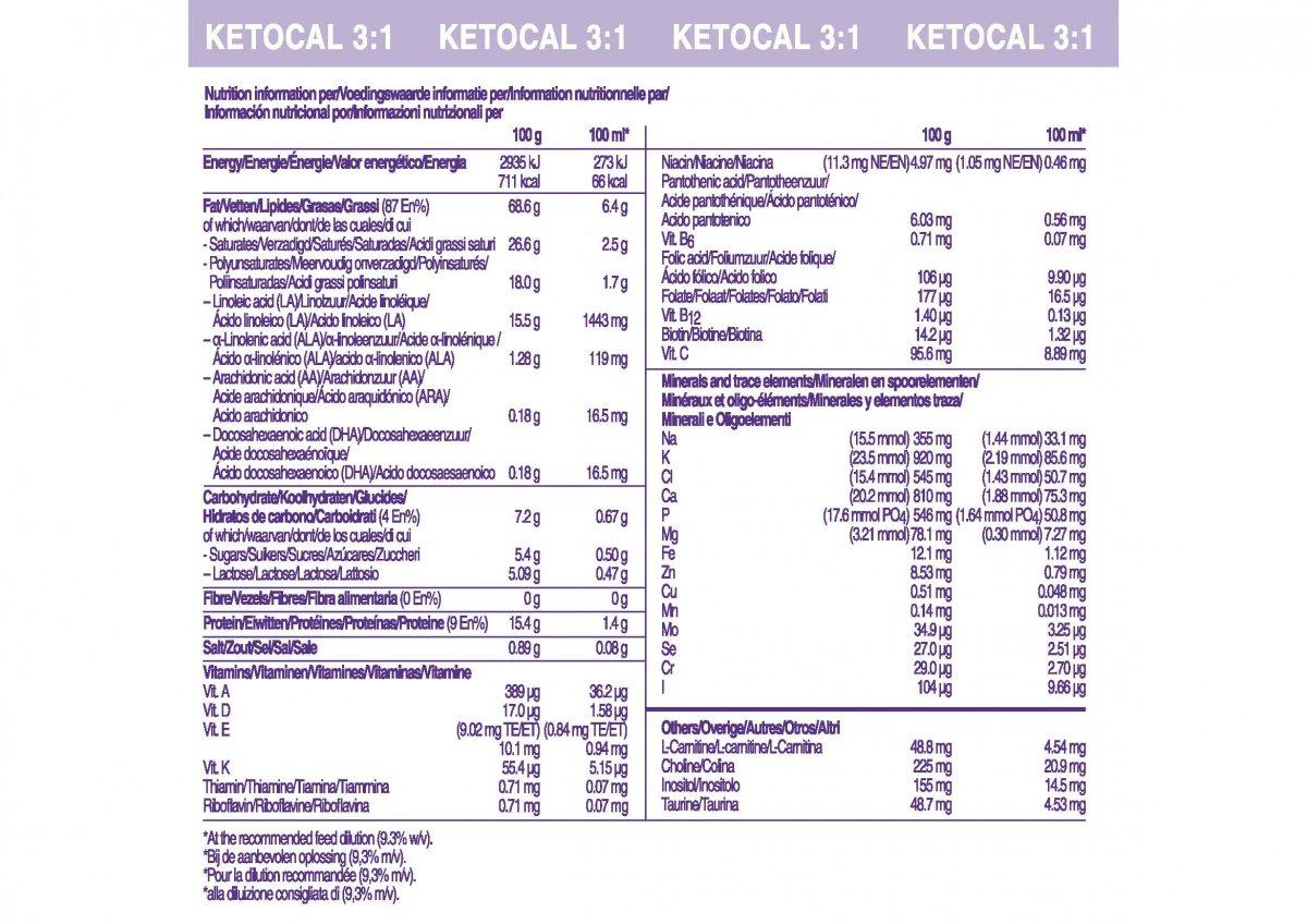 Información de Ketocal 3:1