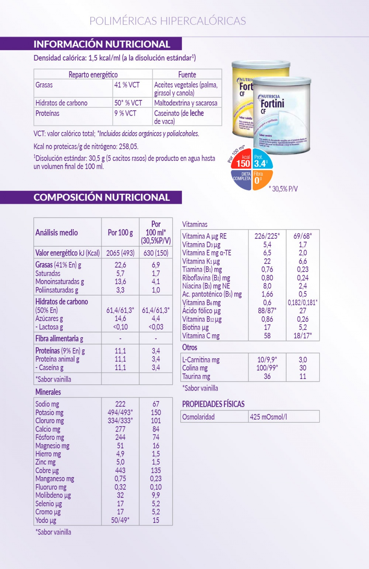 Información de Fortini CF