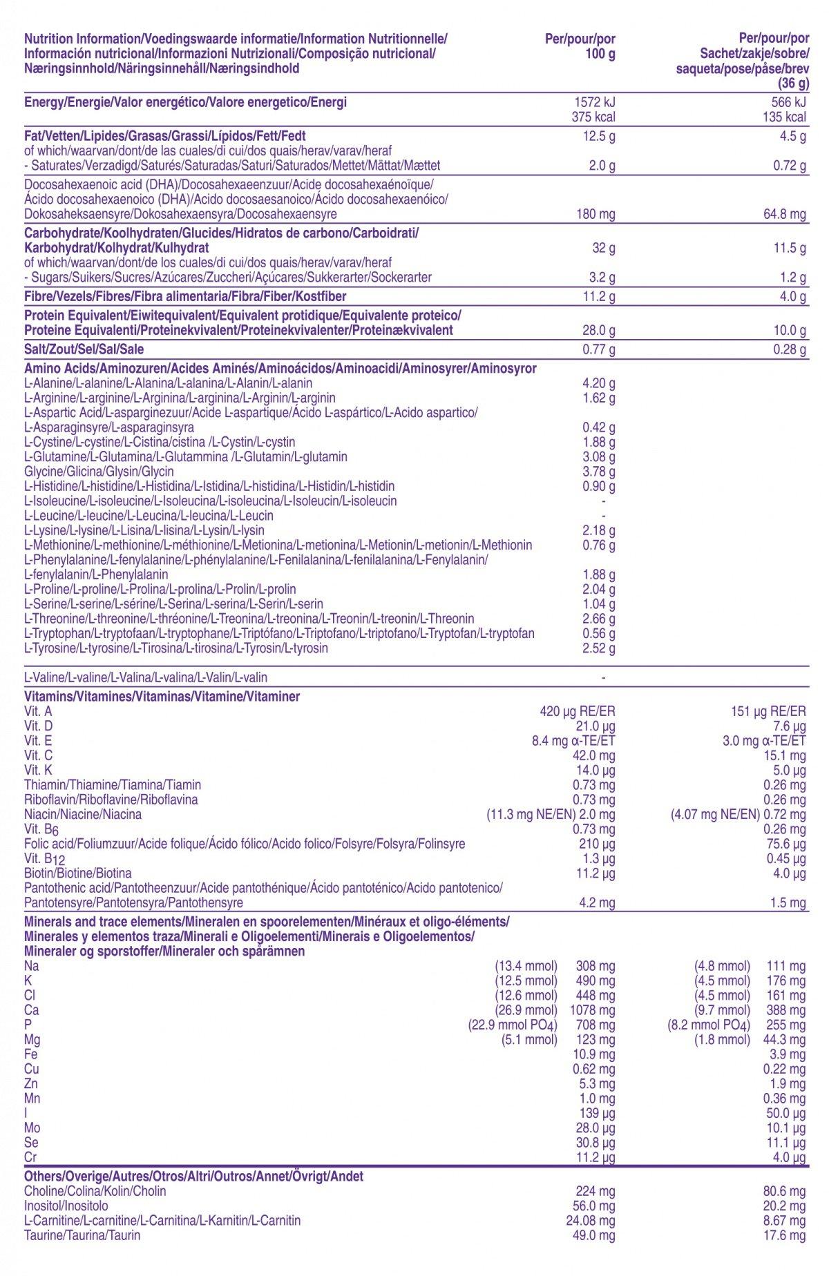Información de MSUD Anamix Junior