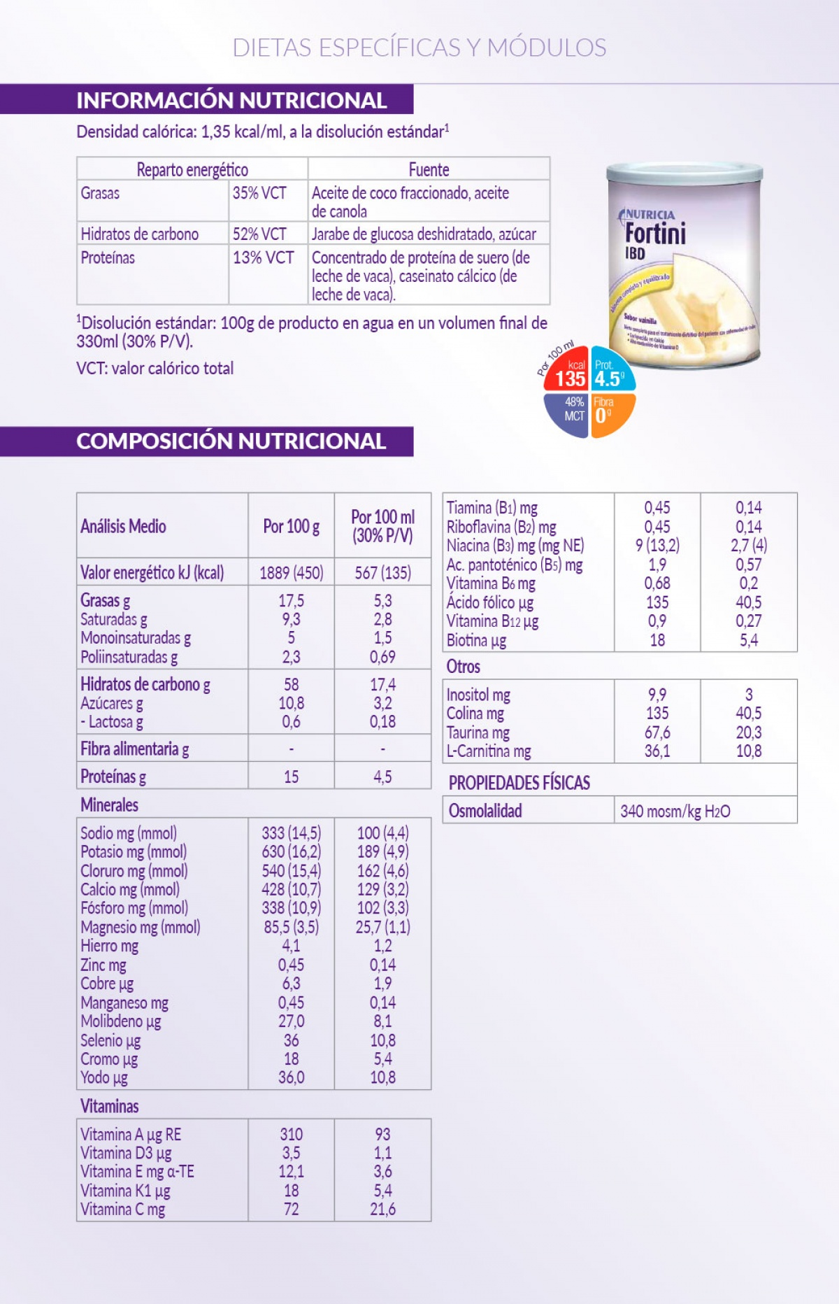 Información de Fortini IBD