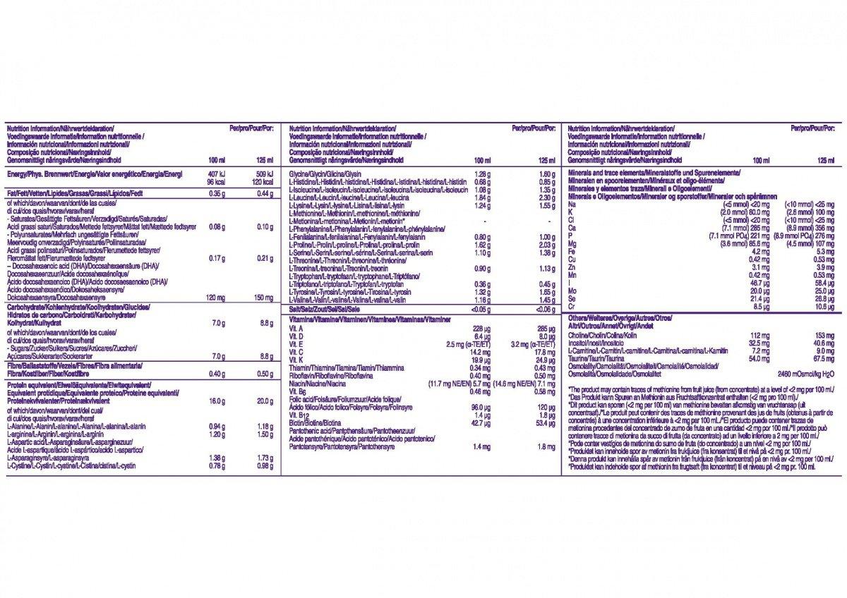 Información de HCU Lophlex LQ 20