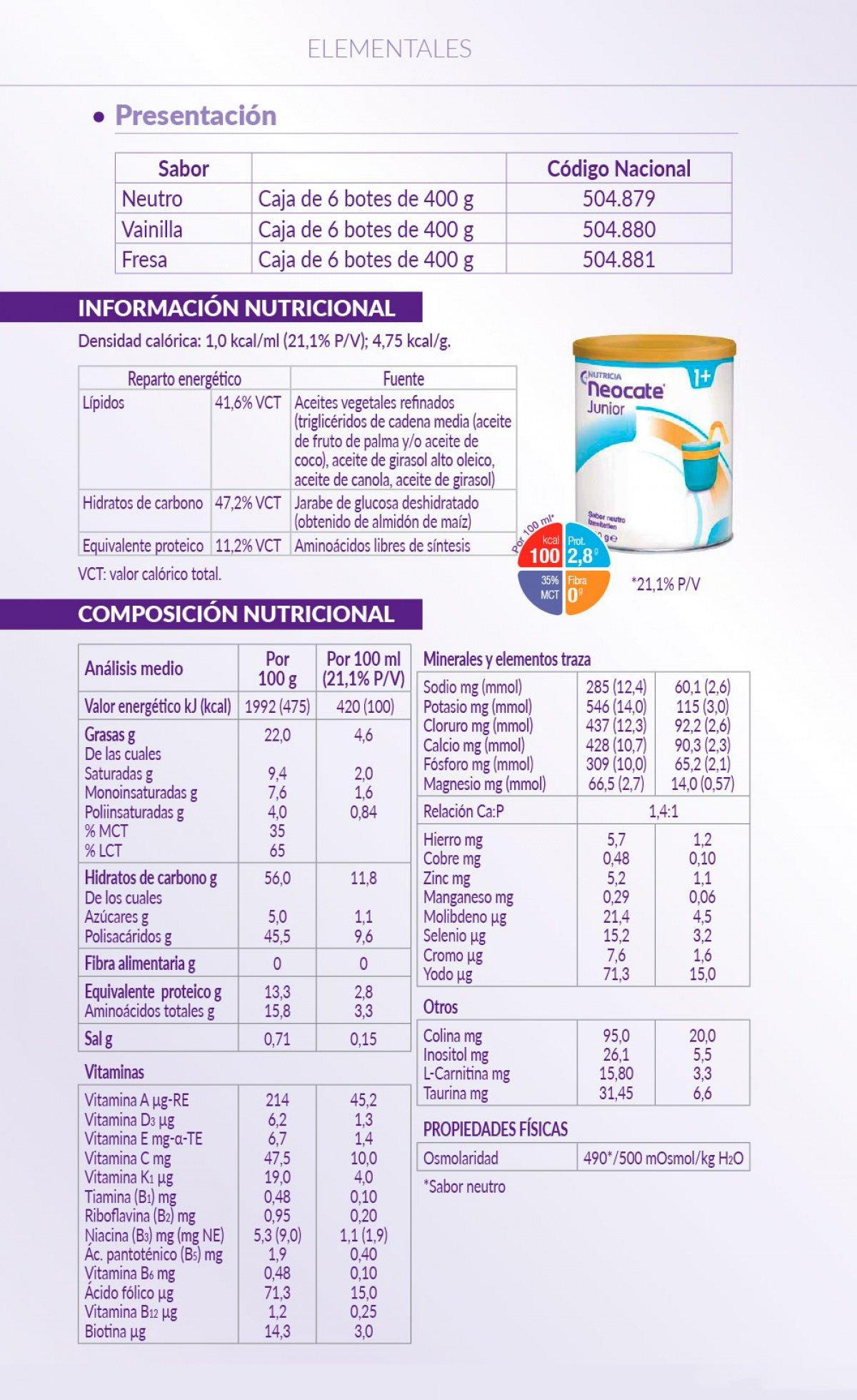 Información de Neocate Junior
