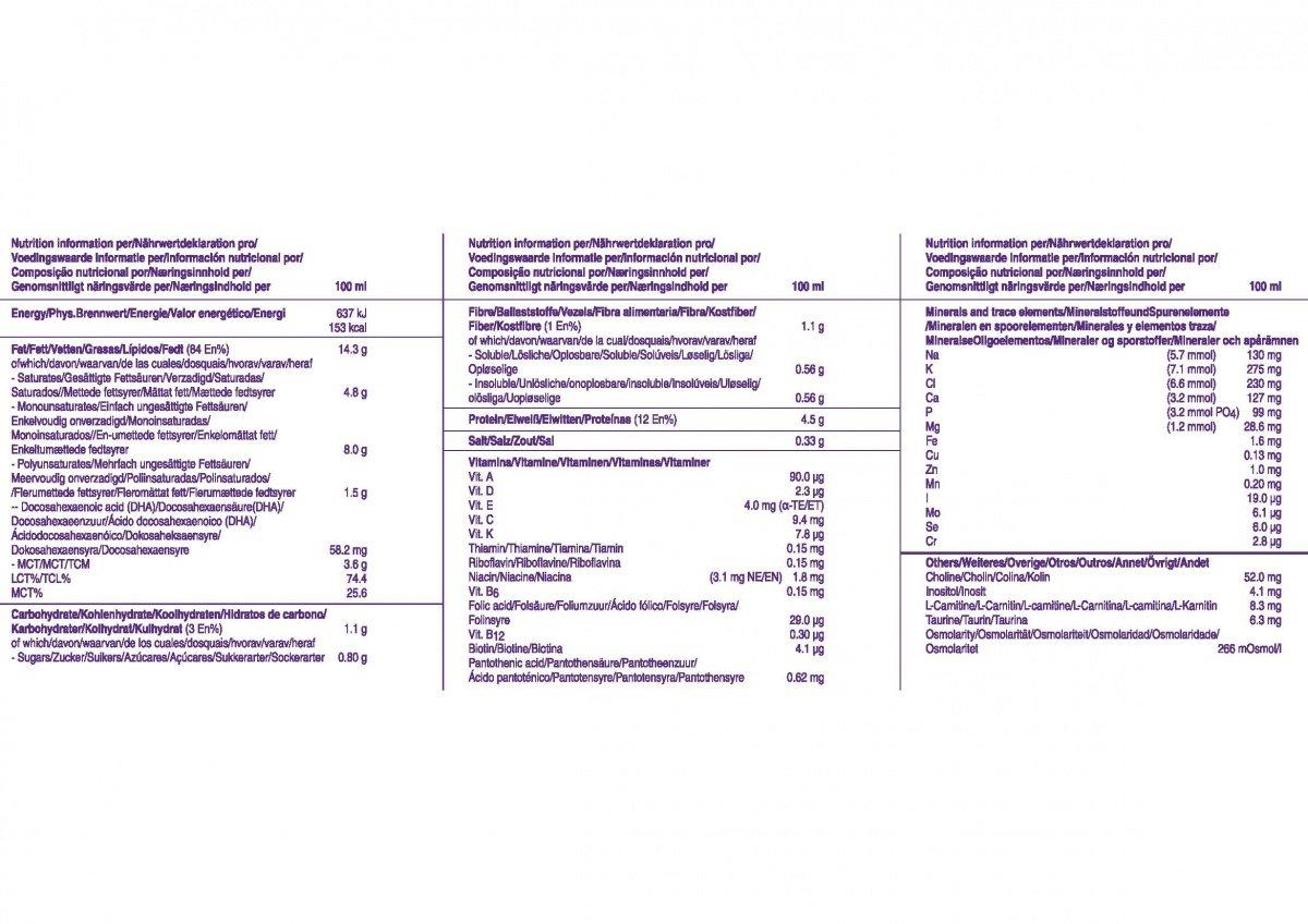 Información de Ketocal 2.5 LQ MCT Multi Fibre