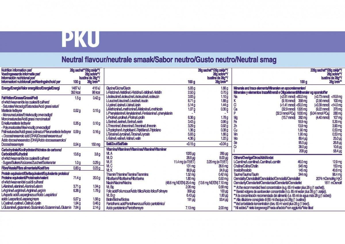 Información de PKU Lophlex