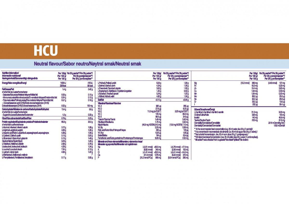 Información de HCU Lophlex