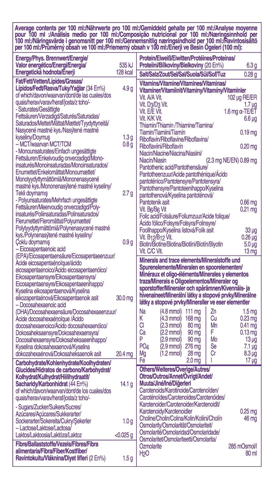 Información de Nutrison Protein Plus Multi Fibre